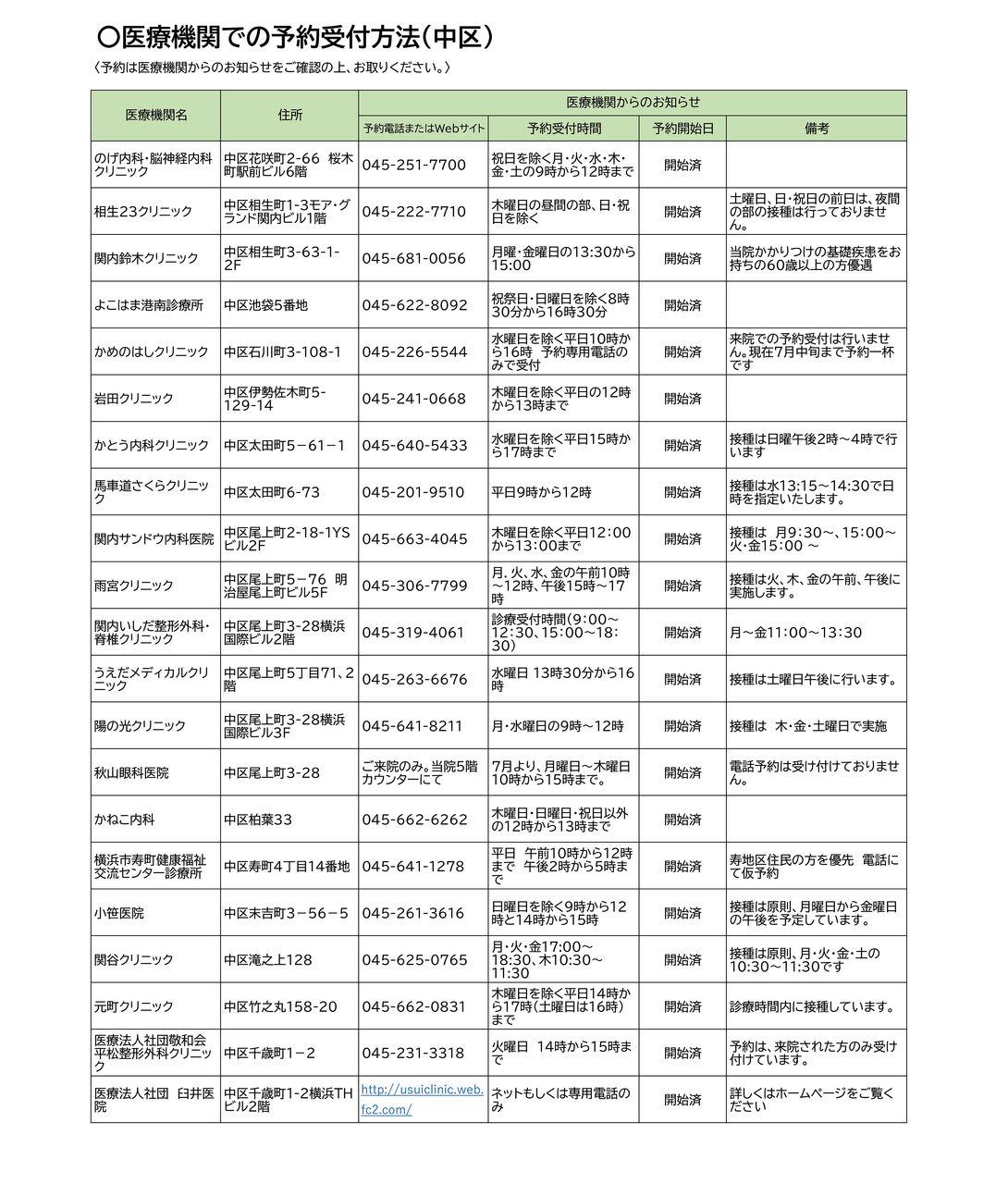 新型コロナウイルスワクチン 横浜市中区 医療機関 個別接種 予約方法