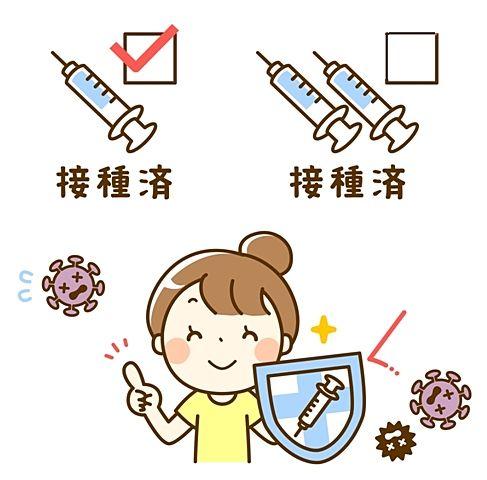 新型コロナウイルスワクチン接種してきました
