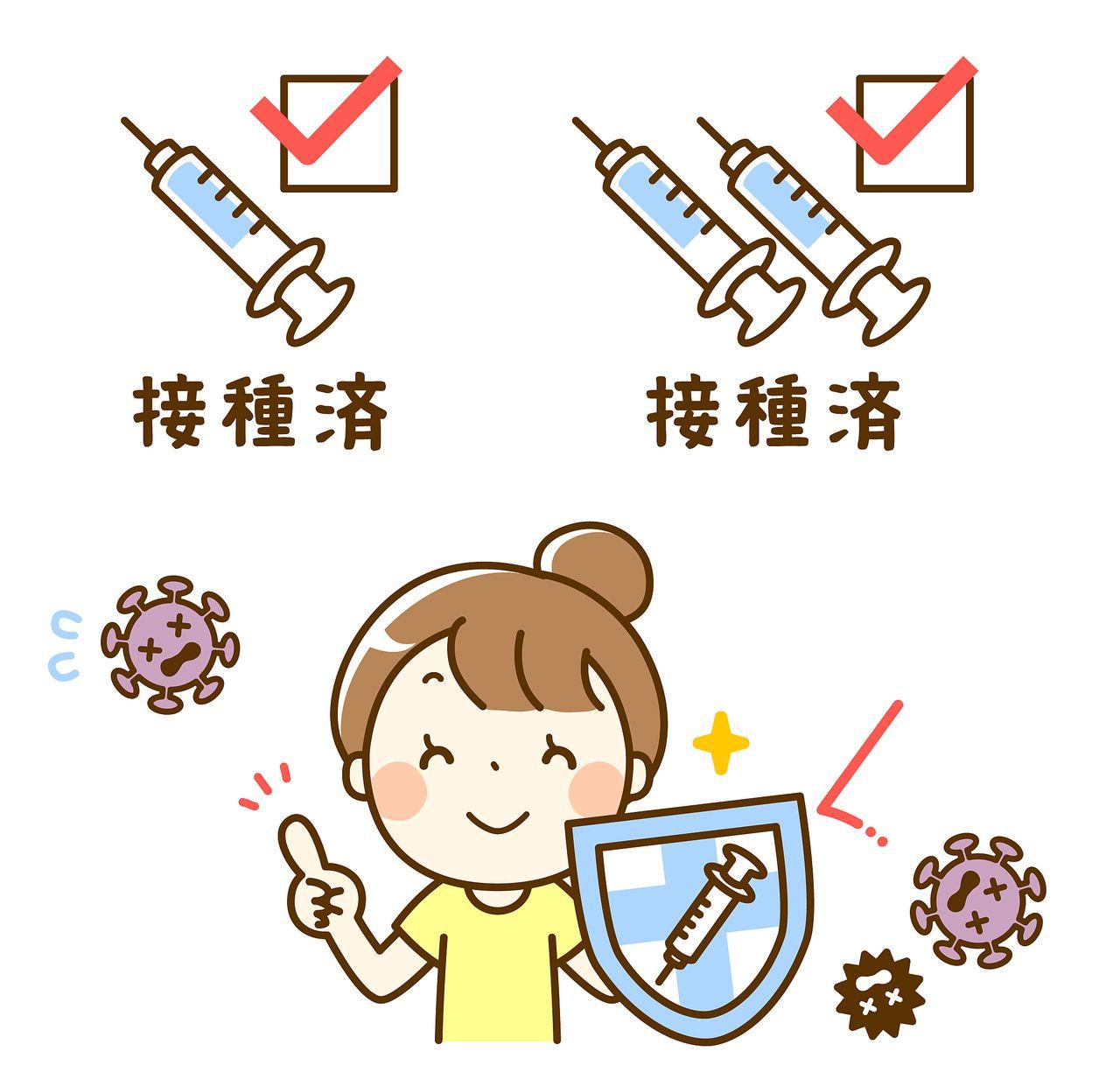 2回目の新型コロナワクチン接種してきました